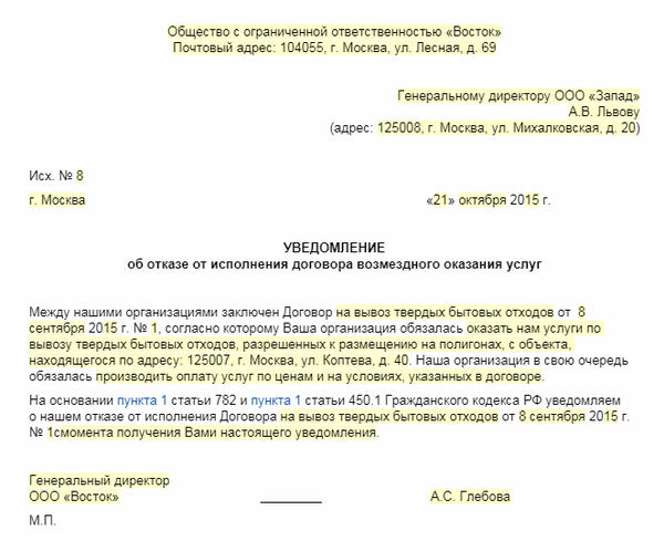 Соглашение о расторжении договора, об изменении договора