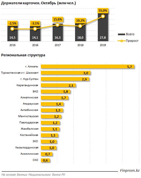 Оформление наследства в казахстане гражданином россии