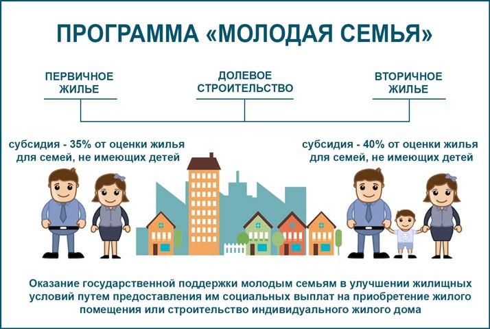 Ипотека для матери одиночки сбербанк