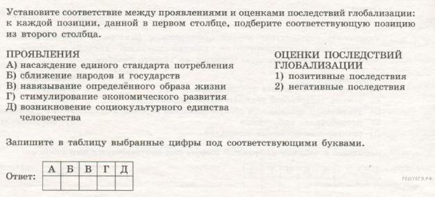 Как признать брак недействительным в россии?