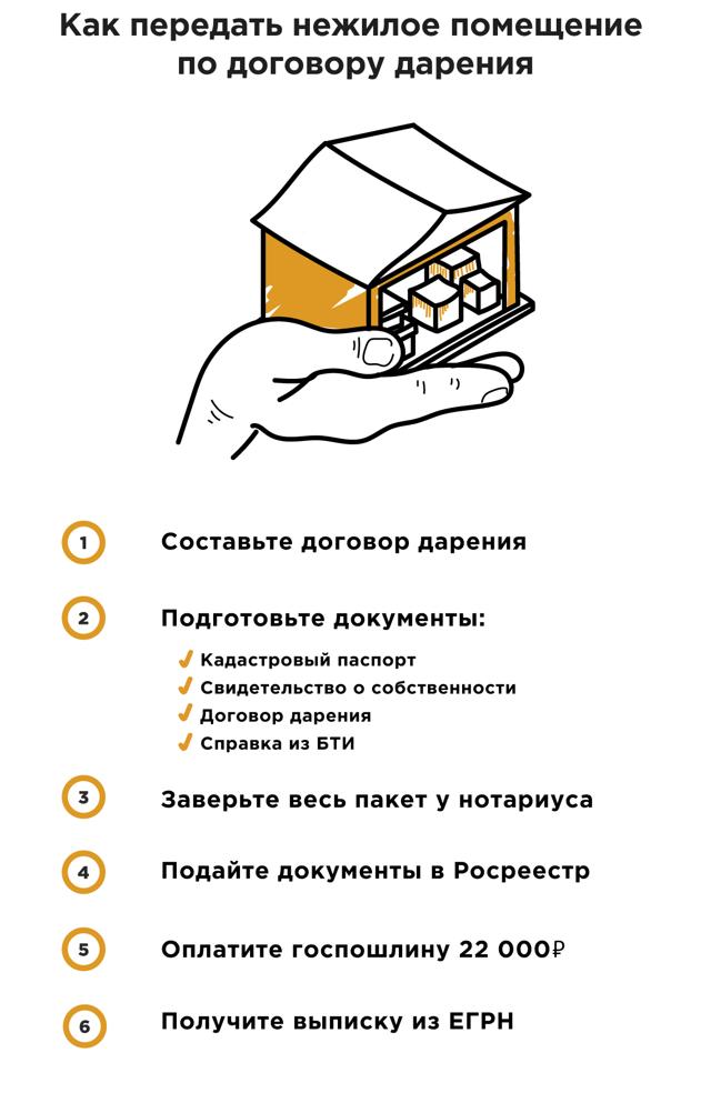 Виды договора дарения: разбираемся в понятии, признаках и условиях составления дарственной