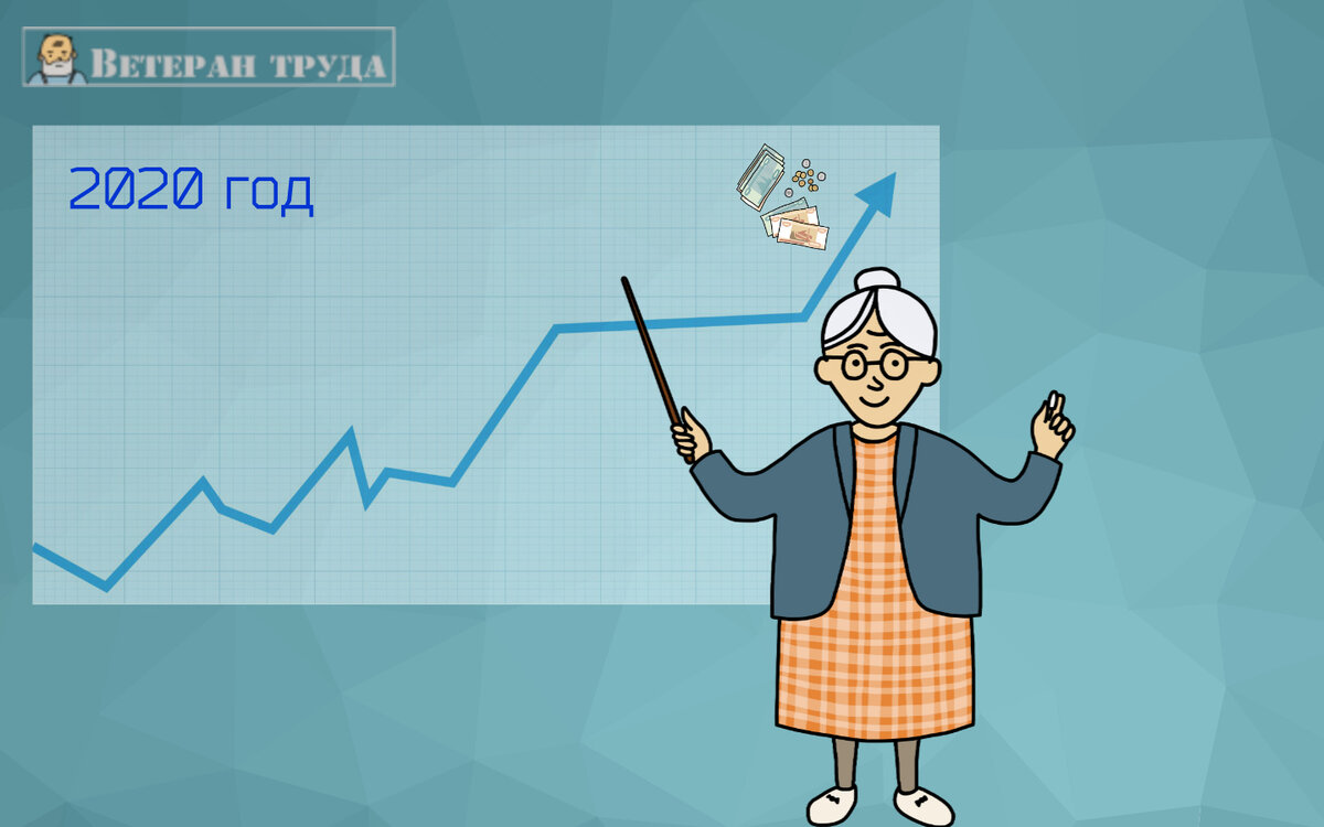 Изменения в пенсии инвалидам 2 группы в 2020 году