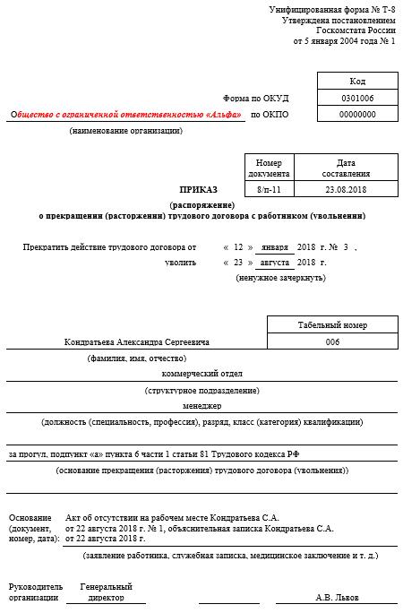 ᐉ увольнение за прогулы пошаговая инструкция 2020. mainurist.ru