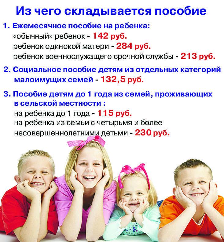Молодая семья москвичи льготы