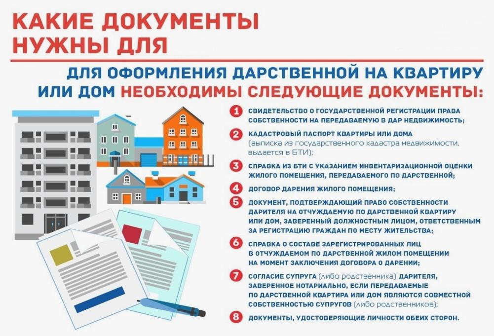 """Оформить дарственную на квартиру в мфц: порядок оформления и регистрации договора дарения в """"одном окне"""""""